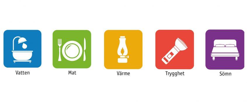 Människans 5 grundbehov, vatten, mat, värme, trygghet, sömn - ikoner