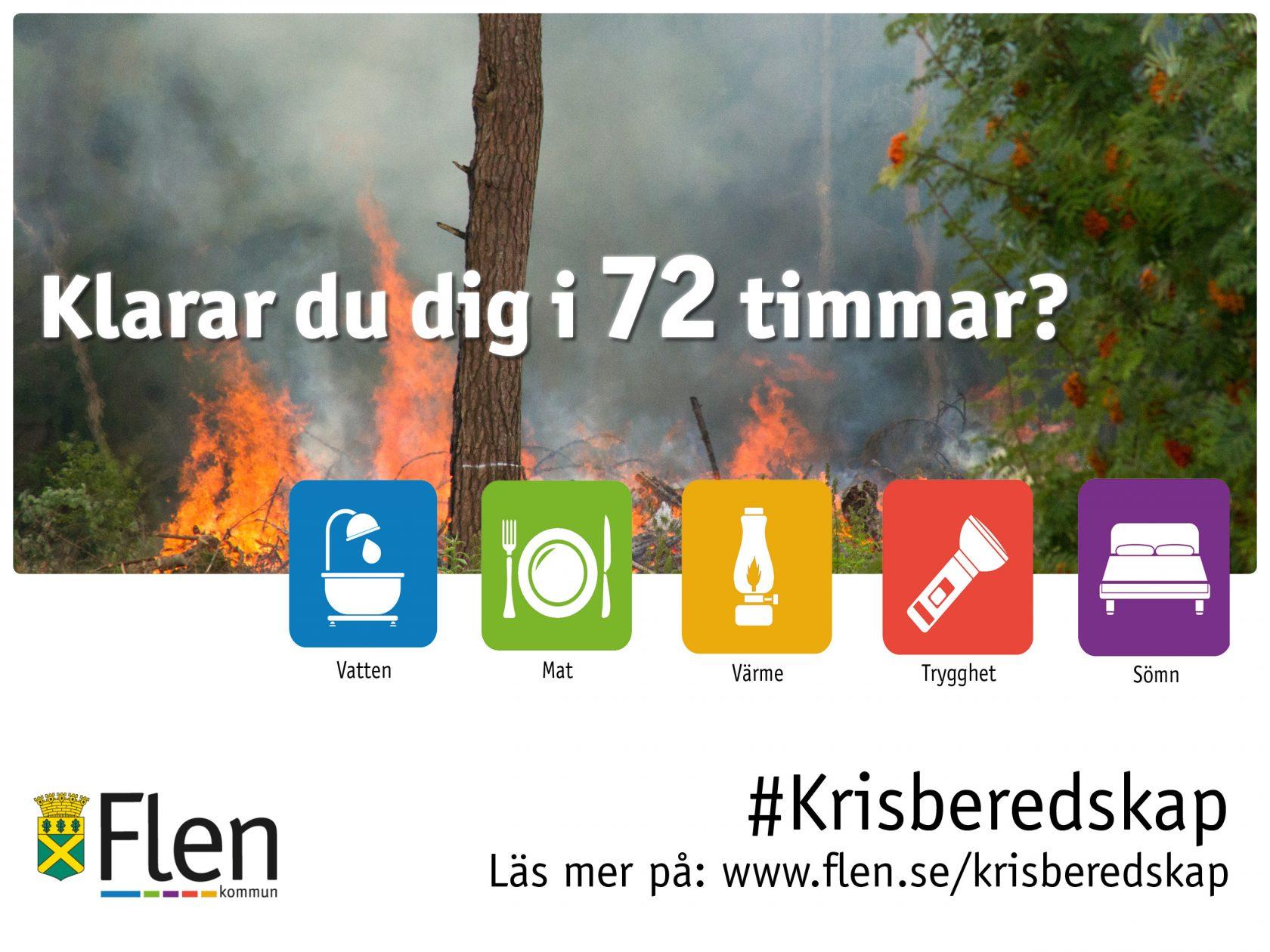 Brinnande skog - klarar du dig i 72 timmar? Krisberedskap